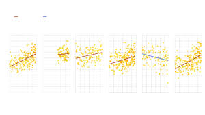 Who Are The Nobel Prize Winners Weve Crunched The Numbers