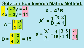 chapter 36 solve linear equations by inverse matrix ilecture