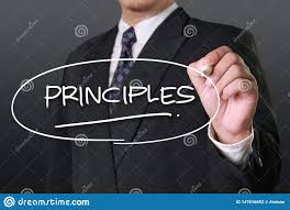 Principles Motivational Words Quotes Concept Stock Photo Image Of