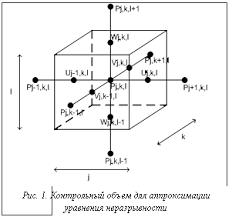 Разработка численной схемы стекловаренной печи Контрольный объем для аппроксимации уравнения неразрывности