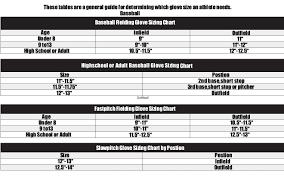 Equipment Sizing Chart Baseball Equipment Sizes Weights Support Allmark Super Store