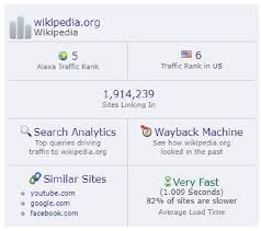 Wiki Work How Does Wikipedia Work Business 2 Community