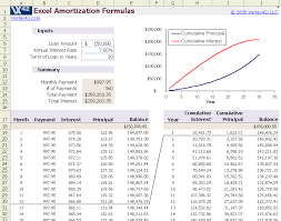 excel amortization templates amortization formula excel military bralicious co