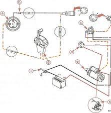 2000 volvo penta wiring diagram wiring diagram and ebooks • volvo penta 3 0 gl wiring diagram wiring library rh 16 seo memo de volvo penta wiring schematics 1996 volvo penta starter wiring diagram