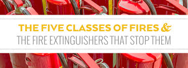 The Five Classes Of Fires The Right Extinguisher Strike