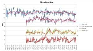 Baby Sleep Cycle Chart Baby Sleep Pattern Charts A Must See For All Parents