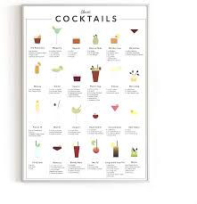 These smaller home bars can be found in formal living rooms , between the dining room and kitchen, or anywhere you see fit. Amazon Com Cocktail Mixology Wall Art Print For Bar By Haus And Hues Alcohol Bar Themed Kitchen Home Office Apartment Wall Decor Home Bar Accessories Unframed Frameable Poster Wall Decoration 12 X