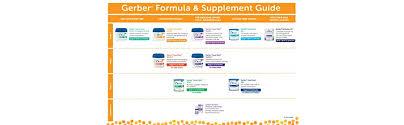 Gerber Good Start Gentle For Supplementing Non Gmo Powder