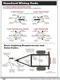 wiring diagram of 7 way plug under 5th wheel 7 way trailer plug 7 pin trailer wiring diagram with brakes at 5th Wheel Wiring Diagrams