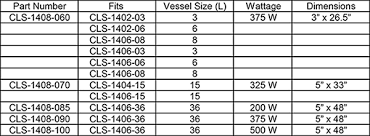 Vessel Size Chart Heating Blankets Bioreactors And Spinner Flasks