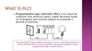 programmable logic controller block diagram ireleast info plc programmable logic controller control system engineering wiring block