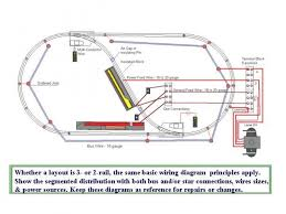 wiring diagram for lionel train engine 408e wiring automotive wiring diagram for lionel train engine 408 e the wiring diagram on wiring diagram for lionel
