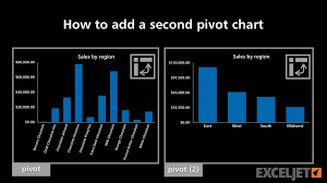 Duplicate Chart Excel How To Add A Second Pivot Chart