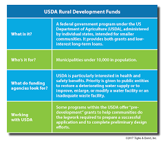 Trump Budget Cuts 87 Million In USDA Rural Development Funding In Rural Development Usda