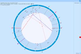 Calendar Astrological Calendar Astrological Program