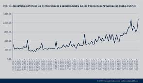 Коротко о главном российская экономика Московский Центр  Бюджет и экономика запас прочности есть но он не вечен