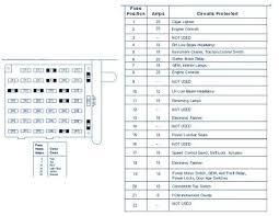 95 ford ranger fuse diagram 1995 xlt box layout pcm wiring best of 1995 ford ranger xlt fuse box diagram layout pcm wiring best of 95 alternator 23 ignition