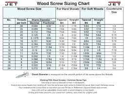 Wood Screw Size Chart Drill Bit For 10 Wood Screw Pilot Hole Size For Wood Screw