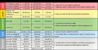 Accu Measure Body Fat Chart Circumstantial Accu Measure Table 2019