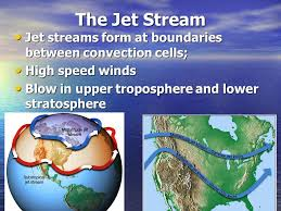 where do jet streams form 22 3atmosphericcirculation wind the atmosphere is a mixture of