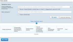 Контроль и аудит в сфере закупок Руководство пользователя  Рис 51 Окно выбора закупки
