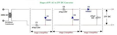 ac to dc converter. step 4: operation of 9v ac to 25 v dc converter circuit ac dc