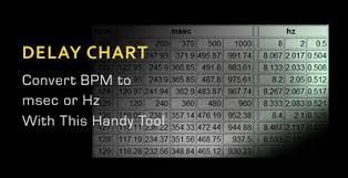 Hertz Conversion Chart Convert Bpm To Msec To Hz A Chart To Convert Bpm To Msec To Hz