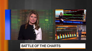 Battle Of The Charts Bloomberg Battle Of The Charts Bloomberg