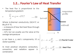 fourier s law of heat transfer