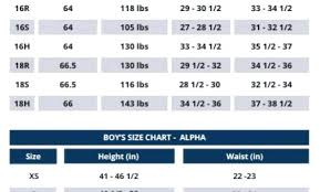 Uk Apparel Size Chart Levis Mens Size Chart Ssilink Co
