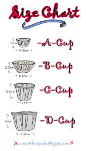Paper Cup Size Chart 9th Cupcake Size Chart In 2019 Cake Size Chart Cake