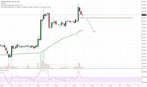 Panaceabio Stock Price And Chart Nse Panaceabio