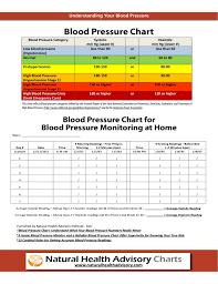 Blood Pressure Monitoring Chart Free Download