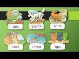 Pasala bien viendo nacho libre (2006) online. Learn Spanish Espanol Ese Perro Sale De Su Perrera Nacho Libro Inicial De Lectura 22 Youtube