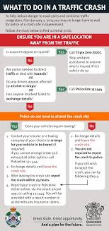 What Do Do In A Traffic Crash Traffic Incident Management Pinterest
