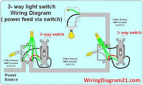 3 way switch wiring diagram house 3 Wire Switch Wiring Diagram 3-Way Switch Schematic Diagram