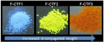 Synthetic Control and Multifunctional Properties of Fluorescent Covalent  Triazine‐Based Frameworks - Wang - 2016 - Macromolecular Rapid  Communications - Wiley Online Library