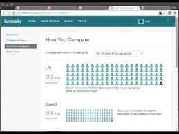 Lpi Score Chart Lumosity My Lpi Is 1910 Whats Yours Youtube