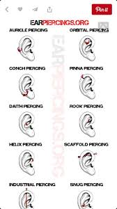 Piercing Placement Chart Placement In 2019 Piercings Different Ear Piercings Ear