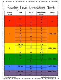 F And P Reading Level Chart Leveled Text Correlation Chart Guided Reading Reading