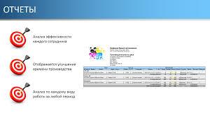 Программа для типографии Отчеты