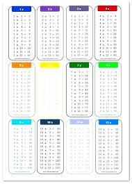 A Printable Multiplication Chart Free Printable Multiplication Csdmultimediaservice Com