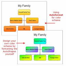 Family Tree Flow Chart How To Make A Family Tree Chart Ant Yradar 14812400004 Family