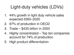 Ldv Light Duty Vehicle Ppt Light Duty Vehicles Ldvs Powerpoint Presentation