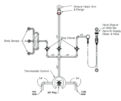 shower diverter replacement moen tub delta parts install