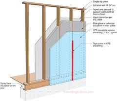 framing a wall. High-R Wall-02: 2x6 Advanced Frame Wall Construction Framing A