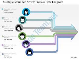 1214 multiple icons for arrow process flow diagram powerpoint process flow diagram inputs 1214_multiple_icons_for_arrow_process_flow_diagram_powerpoint_template_slide01