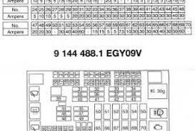 similiar 97 bmw 328i e36 fuse box diagram keywords 2004 bmw 328i fuse box diagram image wiring diagram engine