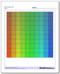 Blank 100 Chart Color Hundreds Chart