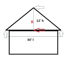 roof repair estimate. calculating an area of a triangle when estimating roof repair estimate g